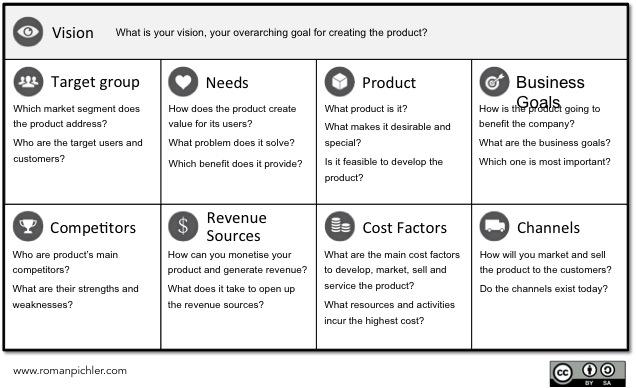 produktų kūrimo įvairinimo strategija