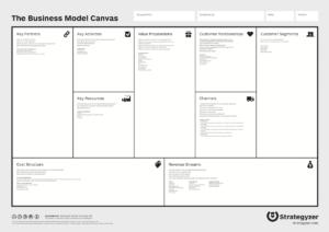 Verslo modelio generavimo įrankis