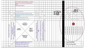 X-Matrica: strategijos įgyvendinimo įrankis